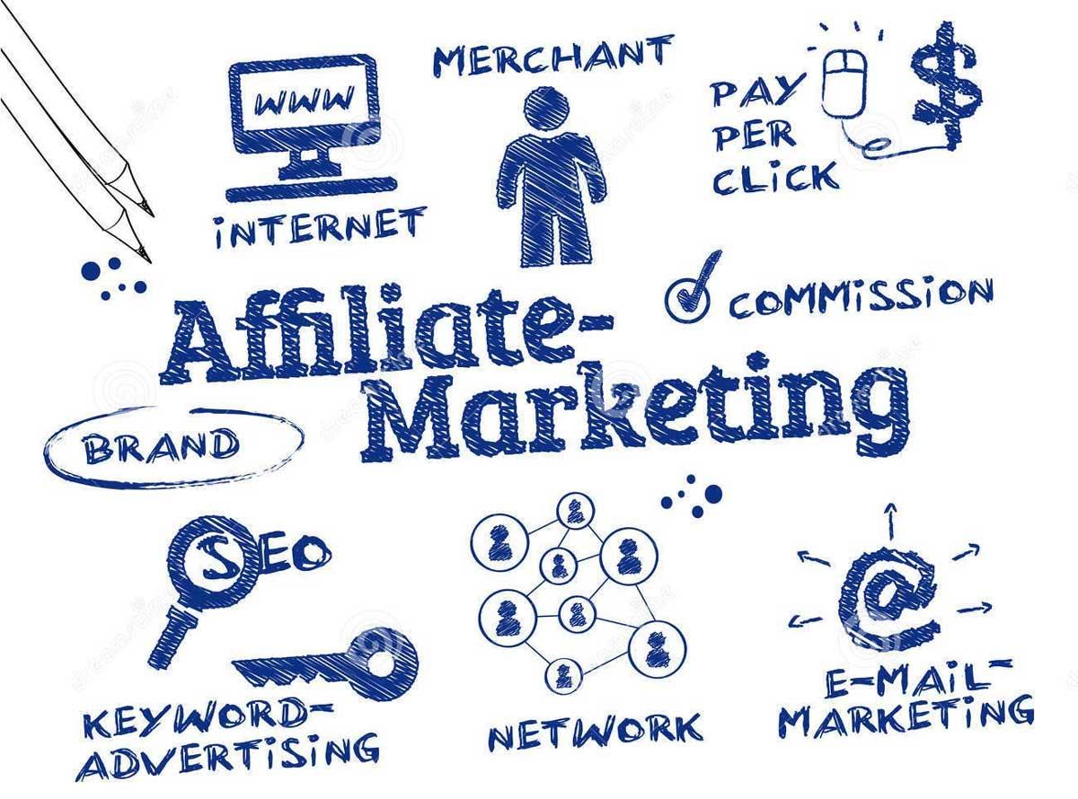 Digital Marketing là gì và vì sao doanh nghiệp nên đầu tư? hình ảnh 7