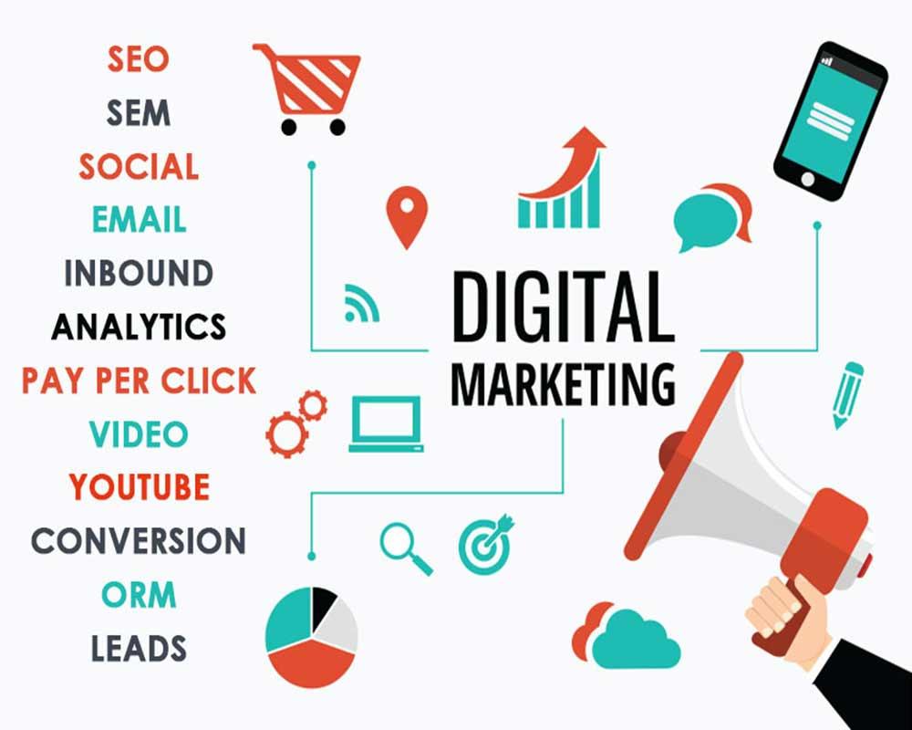 Digital Marketing là gì và vì sao doanh nghiệp nên đầu tư? hình ảnh 3