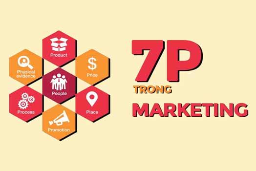 7P marketing mix là gì? Triển khai 7P từ A-Z bạn nên áp dụng ngay! hình ảnh 2