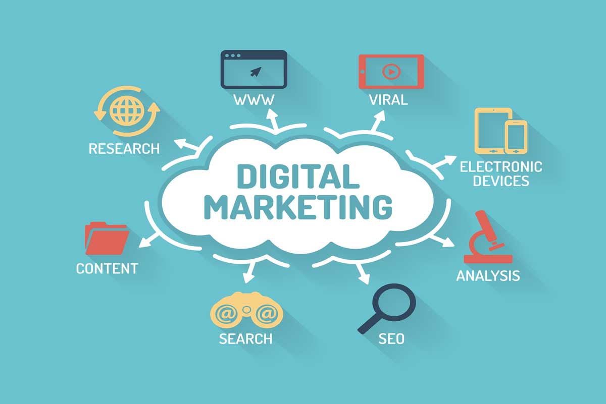 Building a Digital Marketing Strategy with Superior Support hình ảnh 9