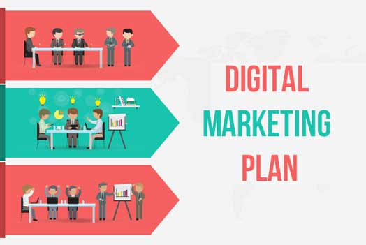 Digital Marketing Strategy/Digital Marketing Plan hình ảnh 7