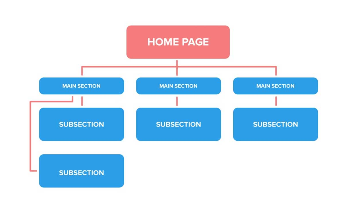 Useful SEO Tips and the Best Way to Improve SEO Ranking hình ảnh 3