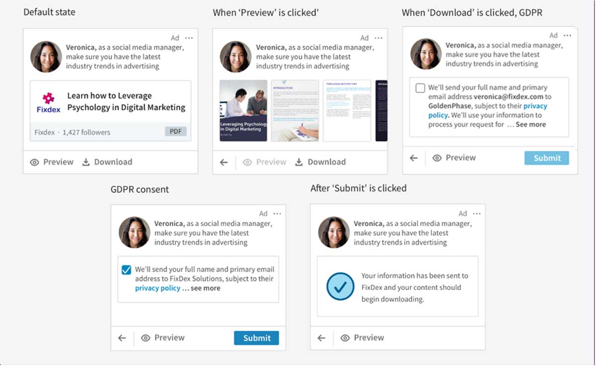 How Much Do LinkedIn Ads Cost in 2021? hình ảnh 3