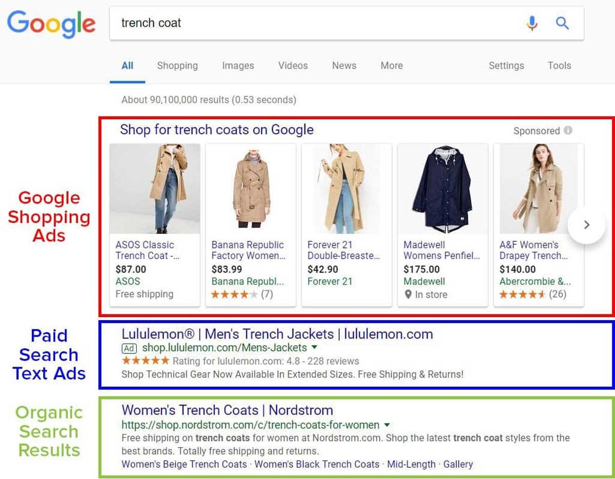 What Is Google Shopping? Is Google Shopping safe? hình ảnh 4