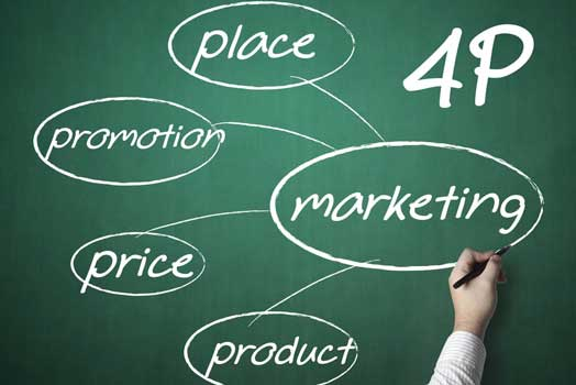 The 4 Ps of Marketing: What They Are & How to Apply Them? hình ảnh 1