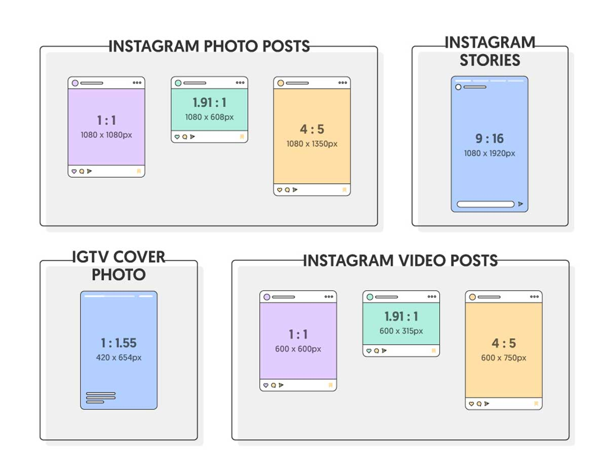 What is Instagram & How do Instagram Ads Work? hình ảnh 5
